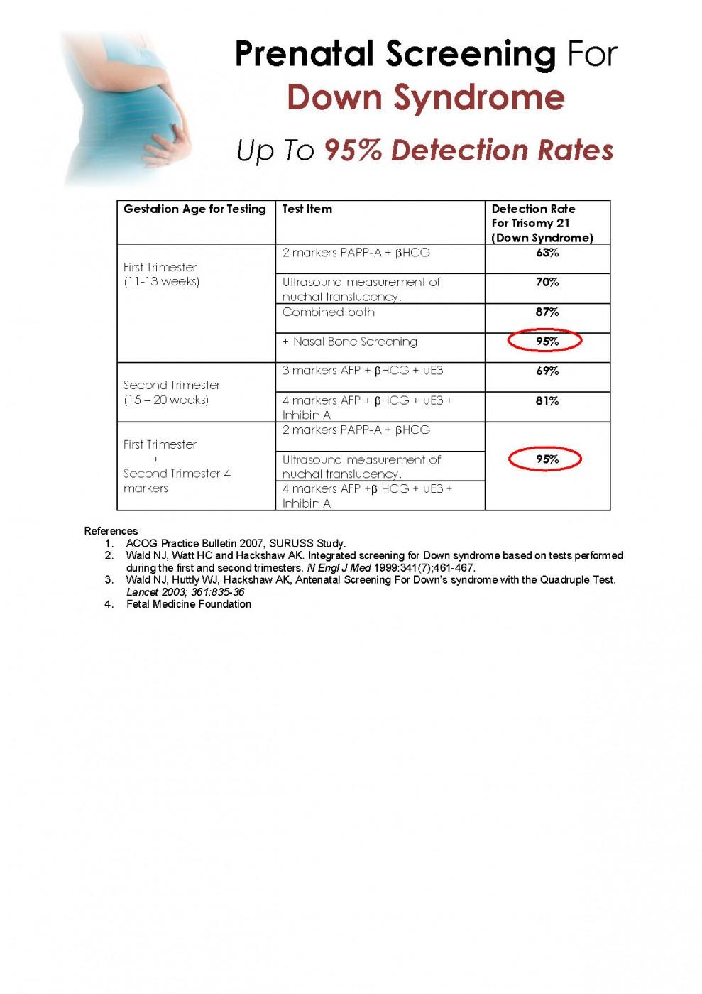 Prenatal Screening Info